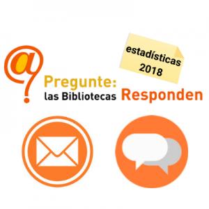 Logo del servicio Pregunte: Las Bibliotecas Responden